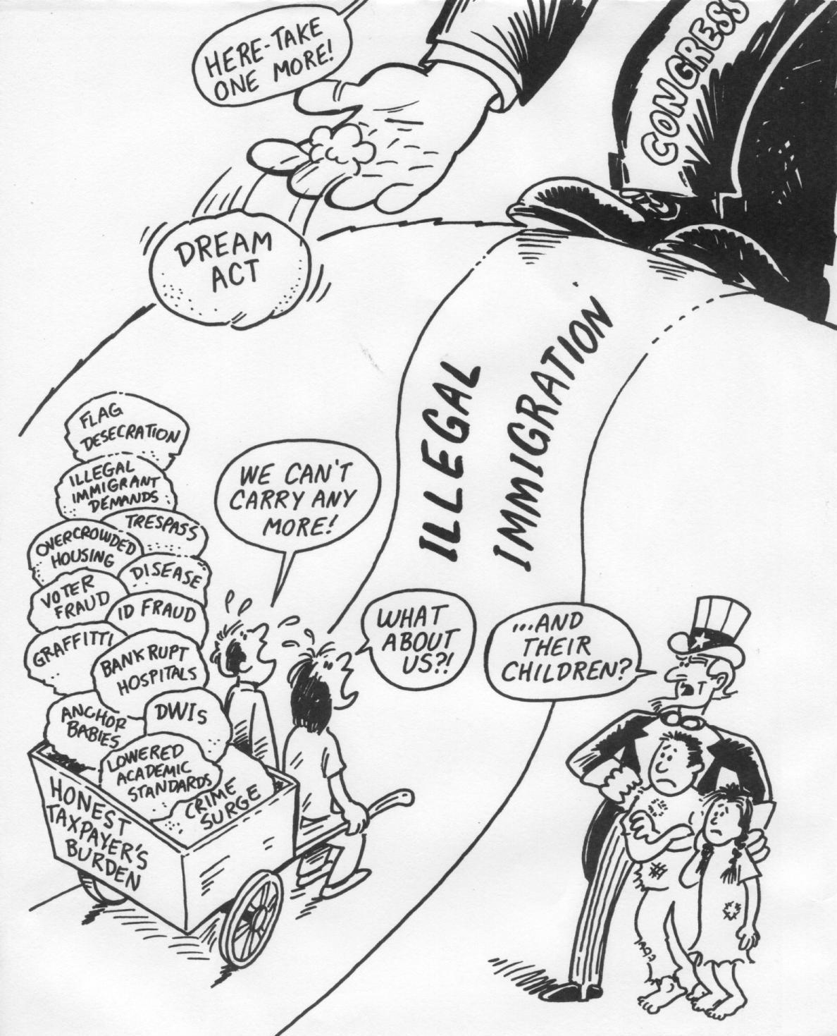 Immigration Argumentative Essay
